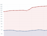 LiveChat-Usage-Statistics